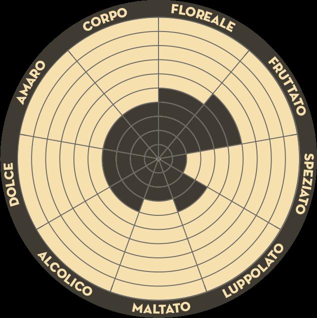 10 Luppoli Le Bollicine
