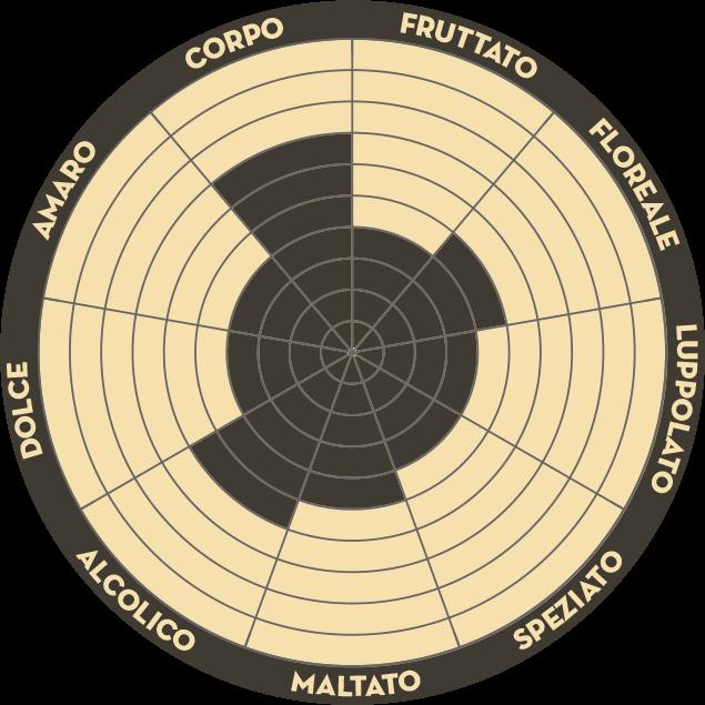 5 Luppoli Bock Chiara