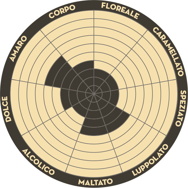 9 Luppoli Bohemian Pils